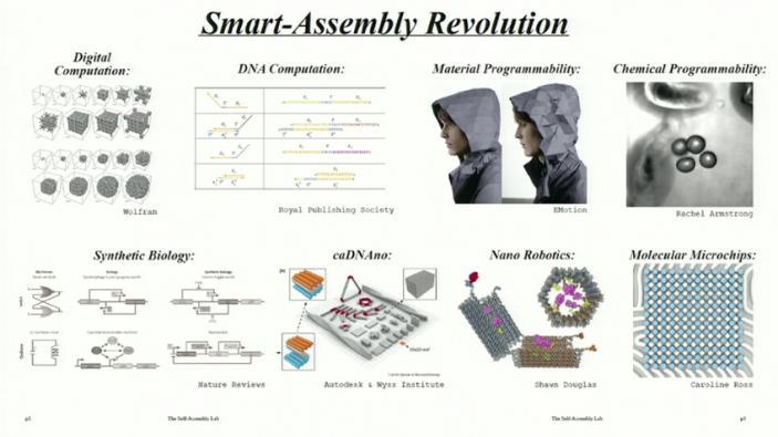 Smart assembly revolution
