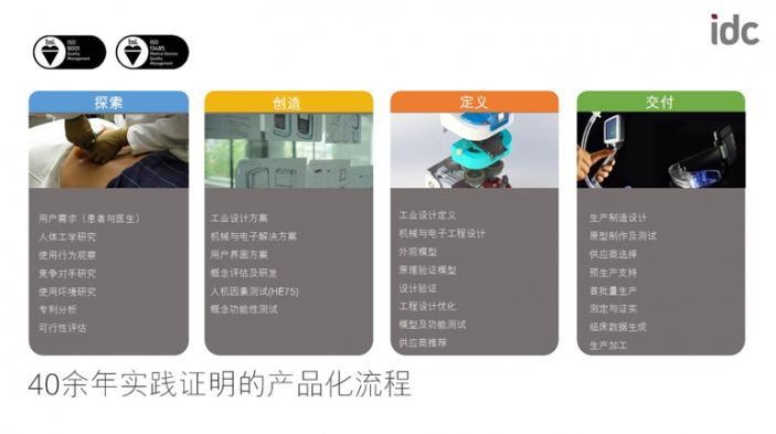 IDC产品化流程